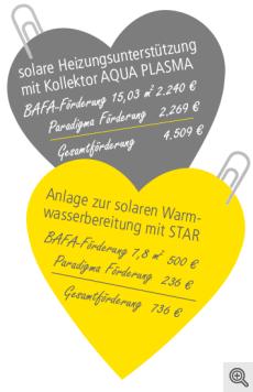 Solar Förderung